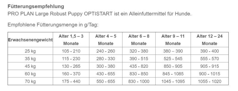 Franz1 Futterungsempfehlung Optistart